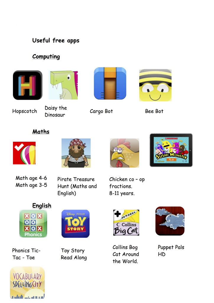 useful websites and apps for parents